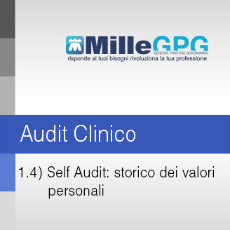 Self Audit: storico dei valori personali