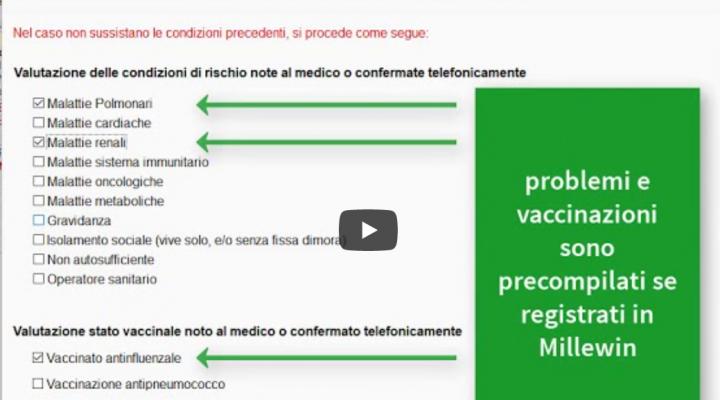 Scheda Triage e Flowchart decisionale su COVID-19
